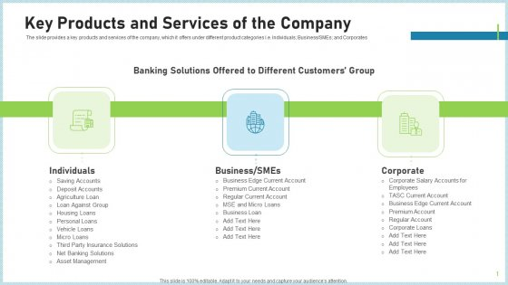 Pitch Deck To Attract Funding After IPO Market Key Products And Services Of The Company Ideas PDF