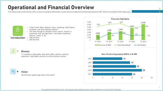 Pitch_Deck_To_Attract_Funding_After_IPO_Market_Operational_And_Financial_Overview_Topics_PDF_Slide_1