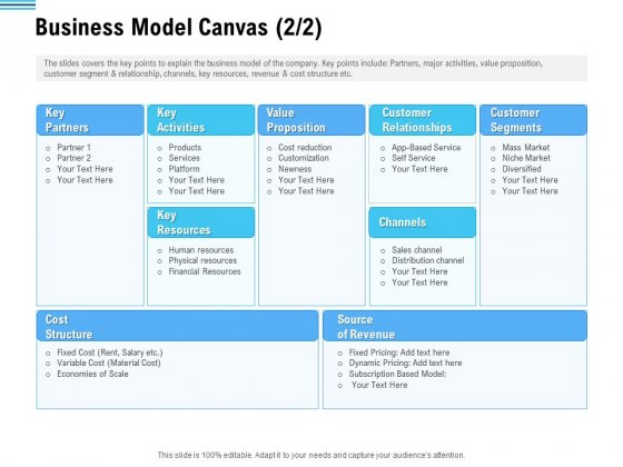 Pitch Deck To Collect Funding From Initial Financing Business Model Canvas Slides PDF