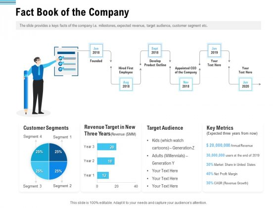Pitch Deck To Collect Funding From Initial Financing Fact Book Of The Company Themes PDF