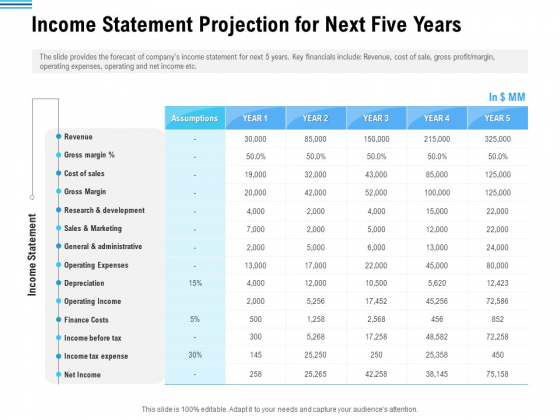 Pitch Deck To Collect Funding From Initial Financing Income Statement Projection For Next Five Years Themes PDF
