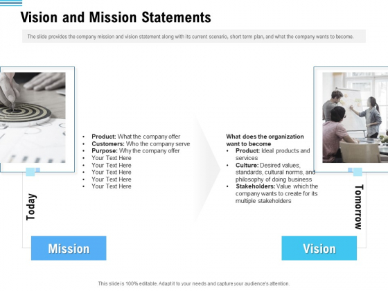 Pitch Deck To Collect Funding From Initial Financing Vision And Mission Statements Guidelines PDF