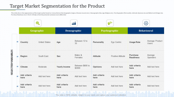 Pitch Deck To Draw External Capital From Commercial Banking Institution Target Market Segmentation For The Product Background PDF
