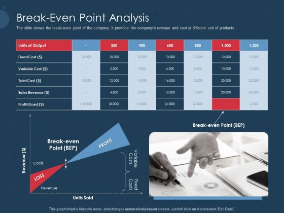 Pitch Deck To Gather Funding From Initial Capital Break Even Point Analysis Microsoft PDF