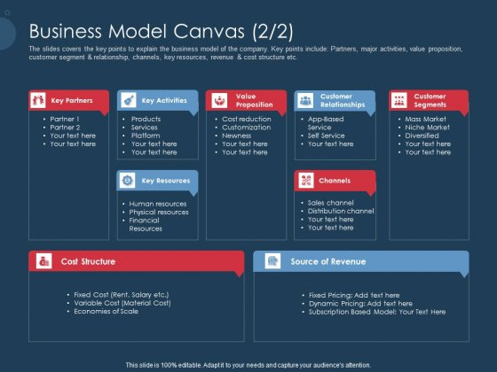 Pitch Deck To Gather Funding From Initial Capital Business Model Canvas Brochure PDF