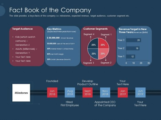 Pitch Deck To Gather Funding From Initial Capital Fact Book Of The Company Slides PDF