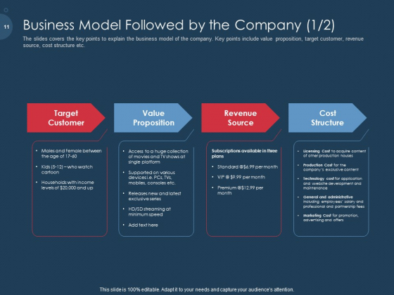 Pitch_Deck_To_Gather_Funding_From_Initial_Capital_Ppt_PowerPoint_Presentation_Complete_Deck_With_Slides_Slide_11