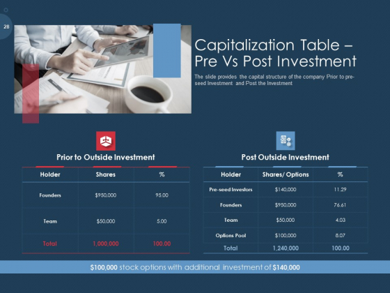 Pitch_Deck_To_Gather_Funding_From_Initial_Capital_Ppt_PowerPoint_Presentation_Complete_Deck_With_Slides_Slide_28