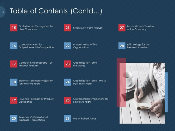 Pitch_Deck_To_Gather_Funding_From_Initial_Capital_Ppt_PowerPoint_Presentation_Complete_Deck_With_Slides_Slide_4