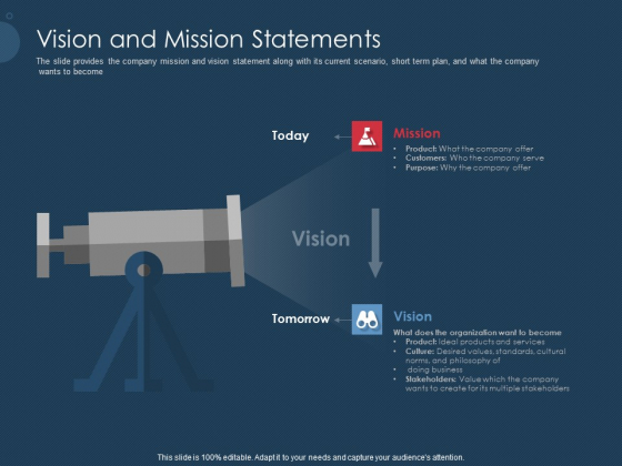 Pitch Deck To Gather Funding From Initial Capital Vision And Mission Statements Ideas PDF