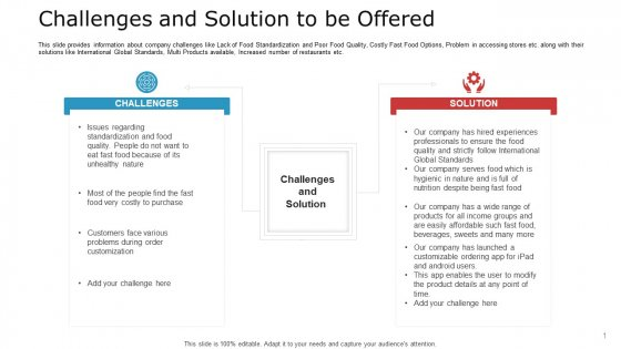 Pitch_Deck_To_Raise_Capital_From_Commercial_Financial_Institution_Using_Bonds_Challenges_And_Solution_To_Be_Offered_Clipart_PDF_Slide_1