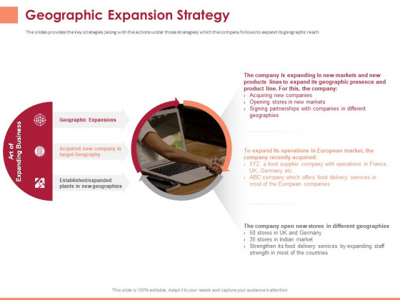 Pitch Deck To Raise Funding From Equity Crowdfunding Geographic Expansion Strategy Ppt Inspiration Graphics PDF
