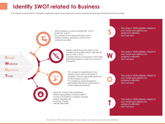 Pitch Deck To Raise Funding From Equity Crowdfunding Identify Swot Related To Business Ppt Gallery Graphic Tips PDF