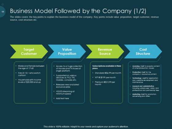 Pitch_Deck_To_Raise_Funding_From_Pre_Seed_Capital_Ppt_PowerPoint_Presentation_Complete_Deck_With_Slides_Slide_11