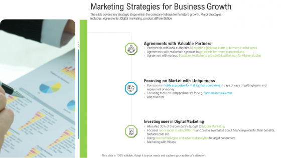 Pitch Deck To Raise Funding From Secondary Market Marketing Strategies For Business Growth Professional PDF