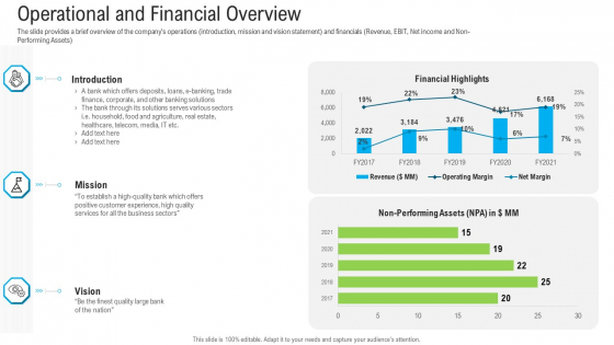 Pitch Deck To Raise Funding From Secondary Market Operational And Financial Overview Formats PDF
