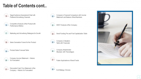 Pitch_Deck_To_Raise_New_Venture_Financing_From_Seed_Investors_Ppt_PowerPoint_Presentation_Complete_Deck_With_Slides_Slide_4