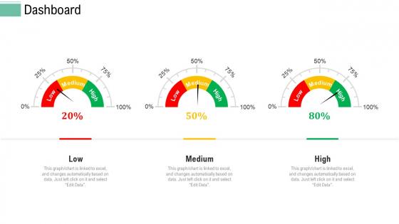 Pitch Presentation Raise Money Spot Market Dashboard Ppt Icon Show PDF