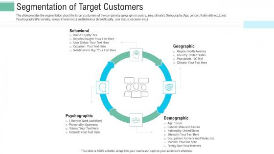 Pitch Presentation Raise Money Spot Market Segmentation Of Target Customers Rules PDF