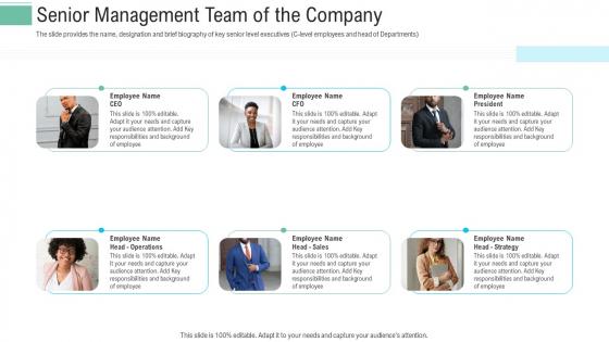 Pitch Presentation Raise Money Spot Market Senior Management Team Of The Company Slides PDF