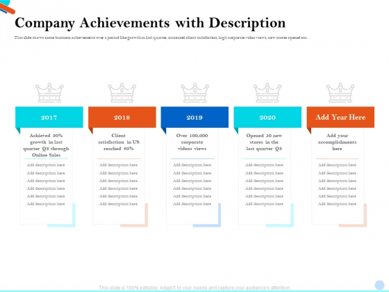 Pitch Presentation Raising Series C Funds Investment Company Achievements With Description Professional PDF