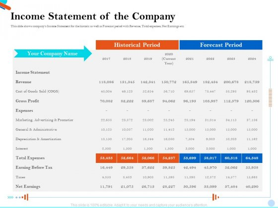 Pitch Presentation Raising Series C Funds Investment Company Income Statement Of The Company Portrait PDF