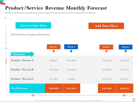 Pitch Presentation Raising Series C Funds Investment Company Product Service Revenue Monthly Forecast Icons PDF