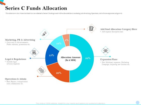 Pitch Presentation Raising Series C Funds Investment Company Series C Funds Allocation Inspiration PDF