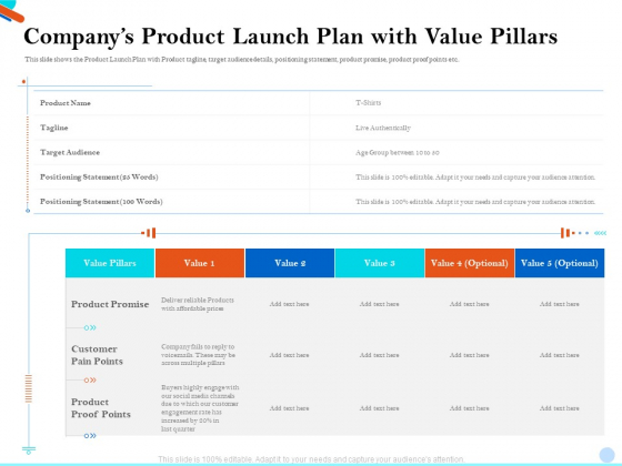 Pitch Presentation Raising Series C Funds Investment Companys Product Launch Plan With Value Pillars Diagrams PDF