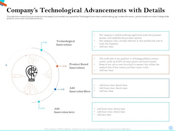 Pitch Presentation Raising Series C Funds Investment Companys Technological Advancements With Details Template PDF