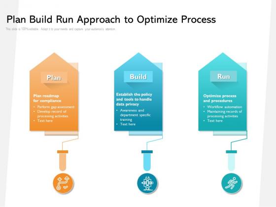 Plan Build Run Approach To Optimize Process Ppt PowerPoint Presentation Ideas Backgrounds PDF