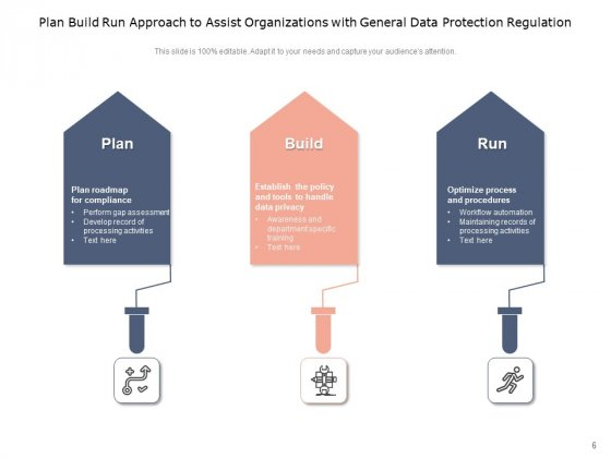 Plan_Build_Run_Gears_Including_Plan_Ppt_PowerPoint_Presentation_Complete_Deck_Slide_6
