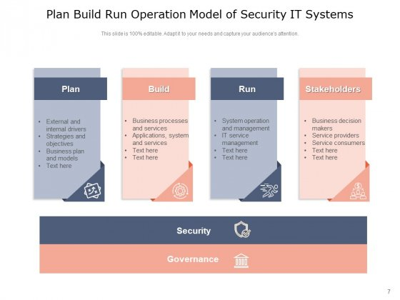 Plan_Build_Run_Gears_Including_Plan_Ppt_PowerPoint_Presentation_Complete_Deck_Slide_7