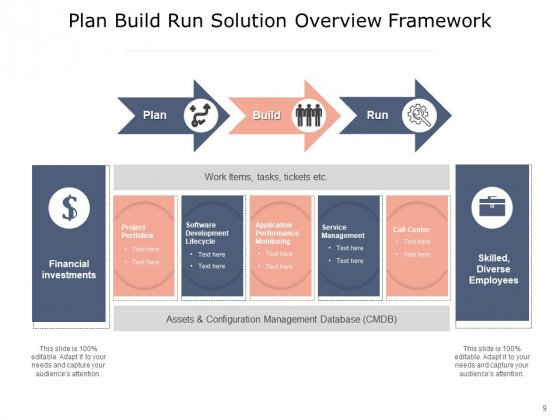 Plan_Build_Run_Gears_Including_Plan_Ppt_PowerPoint_Presentation_Complete_Deck_Slide_9