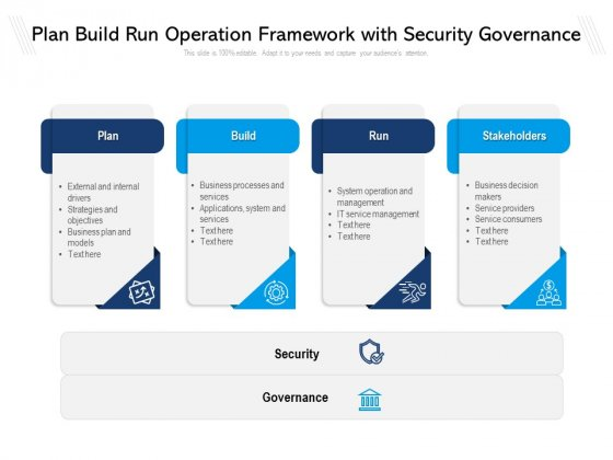 Plan Build Run Operation Framework With Security Governance Ppt PowerPoint Presentation Infographics Master Slide PDF