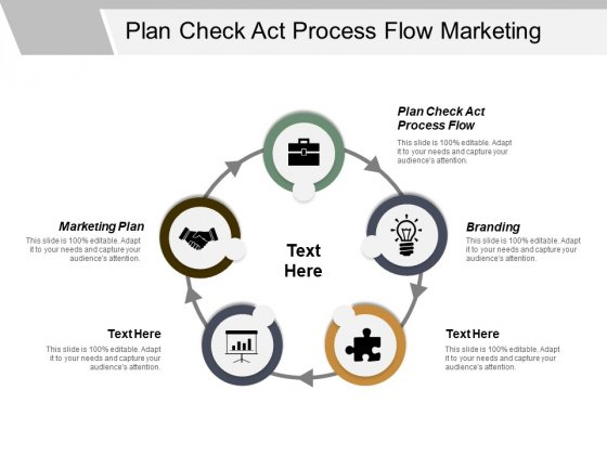 Plan Check Act Process Flow Marketing Plan Branding Ppt PowerPoint Presentation File Layouts