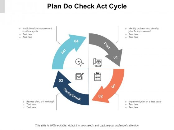 Plan Do Check Act Cycle Ppt PowerPoint Presentation File Background Images