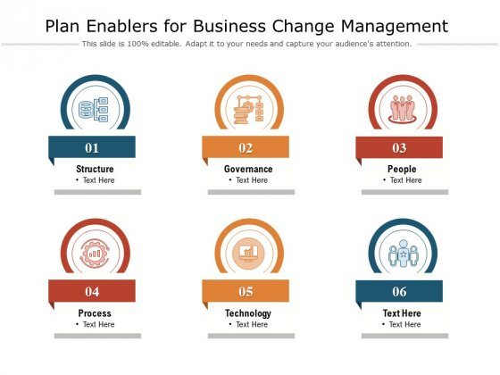 Plan Enablers For Business Change Management Ppt PowerPoint Presentation Layouts Slides PDF