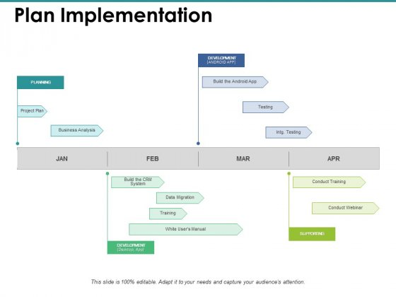 Plan Implementation Ppt PowerPoint Presentation File Show