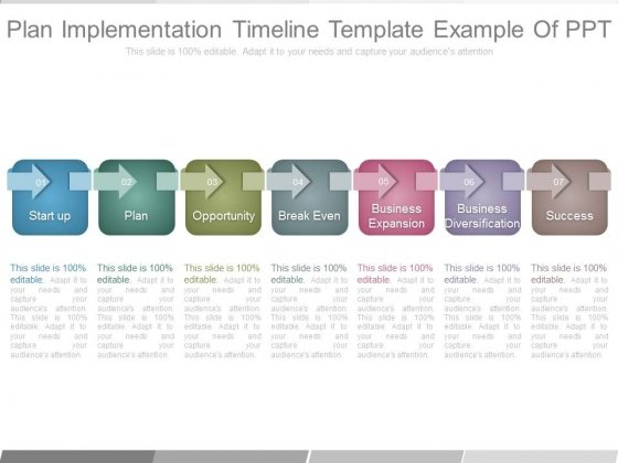 Plan Implementation Timeline Template Example Of Ppt - PowerPoint ...