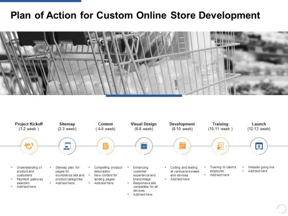 Plan Of Action For Custom Online Store Development Ppt PowerPoint Presentation Model Styles