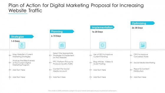 Plan Of Action For Digital Marketing Proposal For Increasing Website Traffic Pictures PDF