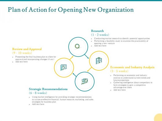 Plan_Of_Action_For_Opening_New_Organization_Ppt_PowerPoint_Presentation_Influencers_PDF_Slide_1