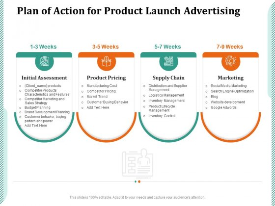 Plan Of Action For Product Launch Advertising Ppt PowerPoint Presentation Infographic Template Format PDF