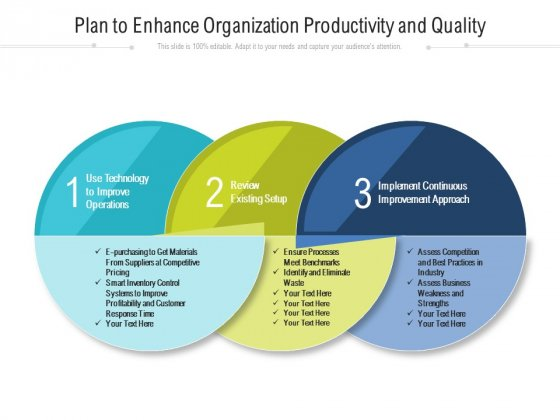 Plan To Enhance Organization Productivity And Quality Ppt PowerPoint Presentation File Slide PDF