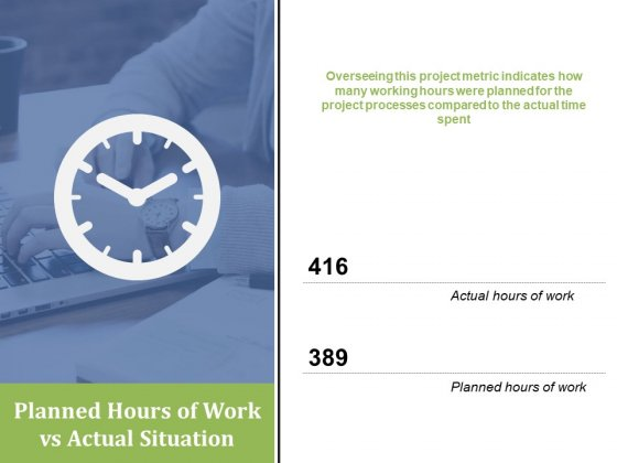 Planned Hours Of Work Vs Actual Situation Ppt PowerPoint Presentation Outline Template