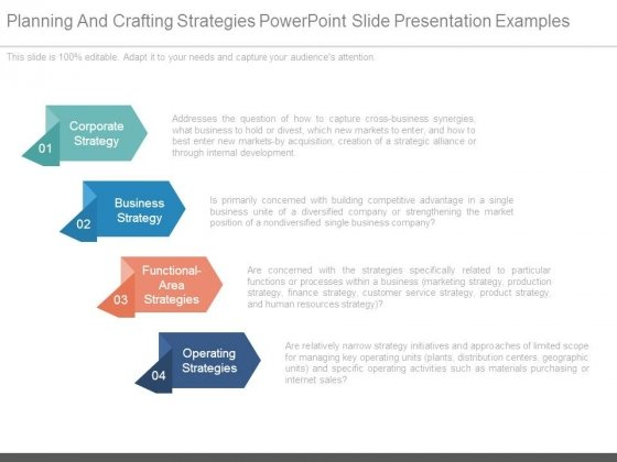 Planning And Crafting Strategies Powerpoint Slide Presentation Examples