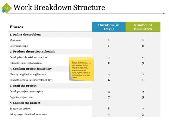 Planning_Cost_Management_Ppt_PowerPoint_Presentation_Complete_Deck_With_Slides_Slide_10