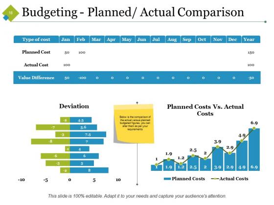 Planning_Cost_Management_Ppt_PowerPoint_Presentation_Complete_Deck_With_Slides_Slide_18