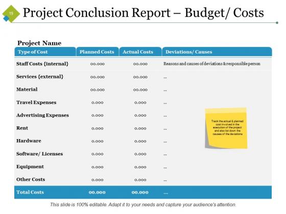 Planning_Cost_Management_Ppt_PowerPoint_Presentation_Complete_Deck_With_Slides_Slide_19